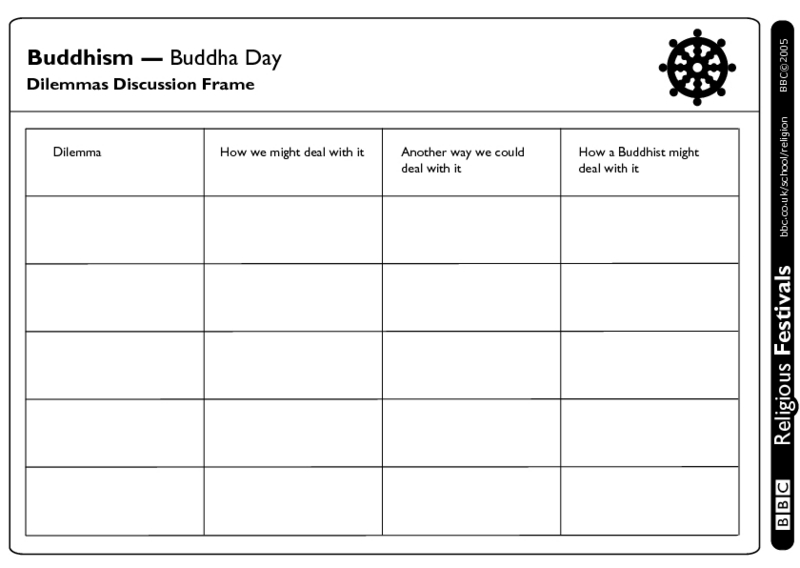 Brilliant Ideas of Buddhism Worksheets With Free Download ...