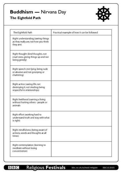 Nirvana Lesson Plans & Worksheets | Lesson Planet