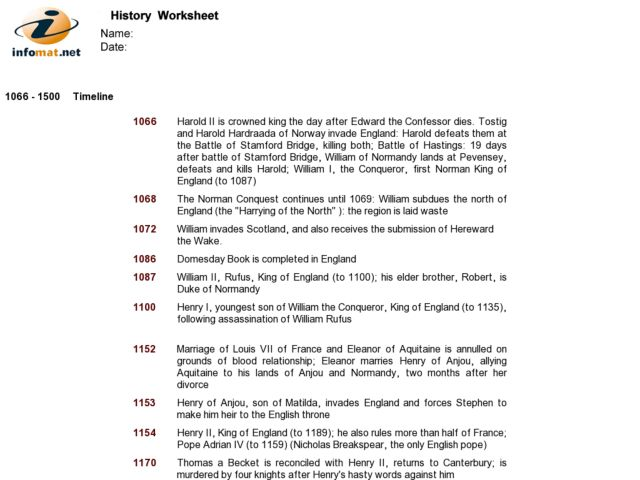 english history timeline th th grade worksheet  english history 1066 1500 timeline 6th 8th grade worksheet lesson planet