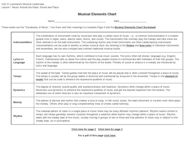 Musical Elements Chart 6th 8th Grade Worksheet – Elements of Music Worksheet