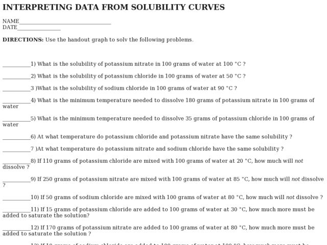 Interpreting Data From Solubility Curves 9th Higher Ed Worksheet – Solubility Curves Worksheet