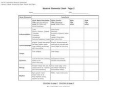 Musical Elements Chart - Page 2 Worksheet
