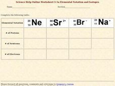 Elemental Notation and Isotopes Worksheet