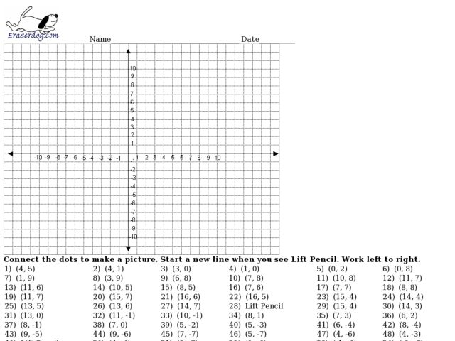 Graph A Picture On Cartesian Coordinates Worksheet For 5th