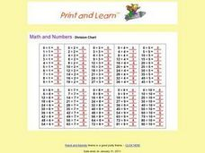 Division Chart Worksheet