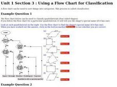 Using a Flow Chart for Classification Worksheet