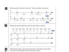 Numbers on a Number Line and Math Patterns Worksheet