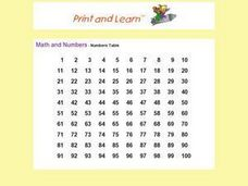Math and Numbers--Numbers Table Worksheet