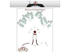 What Grew the Basket of Apples? Worksheet