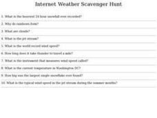 Internet Weather Scavenger Hunt Lesson Plan