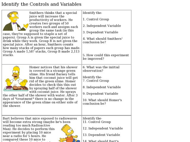 Identify the Controls and Variables Worksheet for 7th - 12th