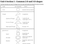 Common 2-D and 3-D Shapes Worksheet