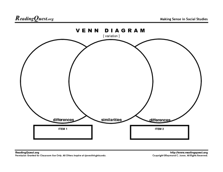 Venn Diagram- Differences, Similarities, Differences