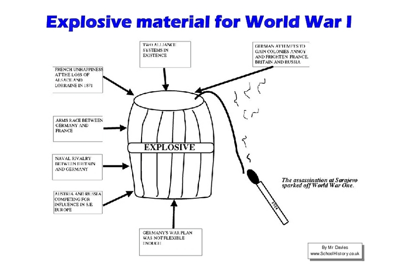 the main causes of the world war 1 history essay What were the main causes of world war i learn about how mutual defense  alliances,  before world war 1, the following alliances existed.