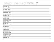 Major Events of WWI Worksheet