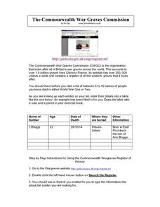 The Commonwealth War Graves Commission Worksheet