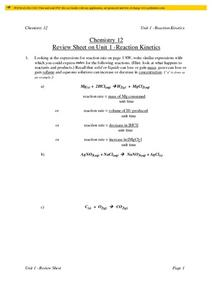 Reaction Kinetics Lesson Plan