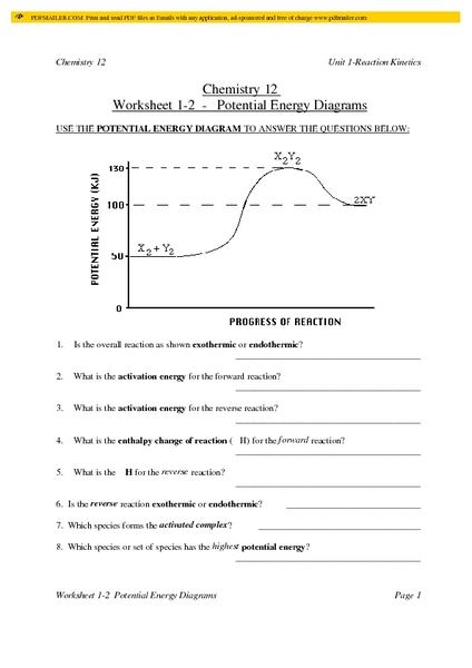 Potential Energy Diagrams Lesson Plan For Higher Ed Lesson Planet