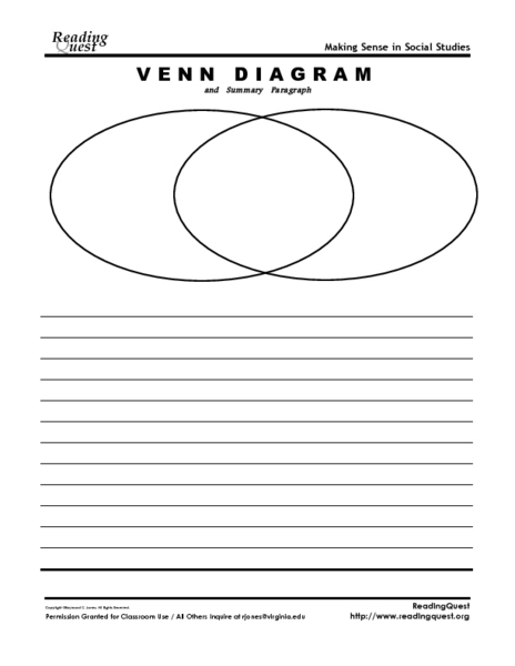 Venn Diagram And Summary Paragraph Graphic Organizer For 3rd 4th