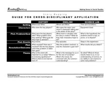 Story Mapping: Guide for Cross-Disciplinary Application Worksheet