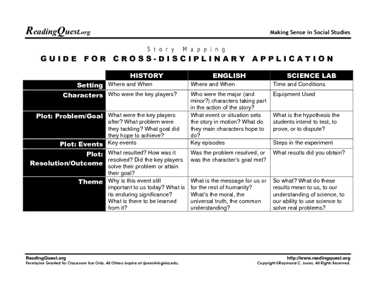 Story Mapping: Guide for Cross-Disciplinary Application