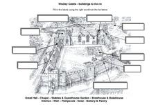 Weoley Castle-Buildings to Live In Worksheet