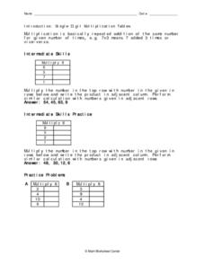Introduction: Single Digit Multiplication Tables Worksheet