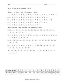 Creating Frequency Tables Worksheet