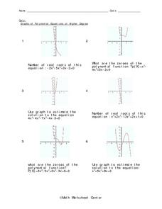 Quiz:  Graphs of Polynomial Equations of Higher Degree Worksheet