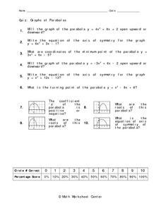 Graphs of Parabolas Worksheet