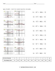 Quiz: Parabola Worksheet