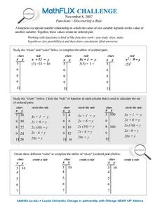 Functions - Discovering a Rule Worksheet