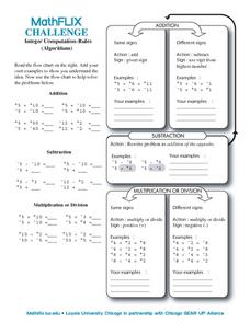 Integer Computation-Rules Worksheet