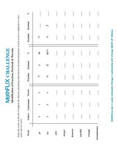 Identification of Fractions, Decimals & Percents Worksheet
