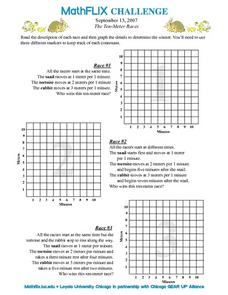 The Ten-Meter Races Worksheet