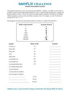 Ancient Numeration Systems Worksheet