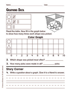 Graphing Data Worksheet