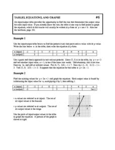 Tables, Equations, and Graphs Worksheet
