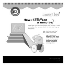 How Steep Can a Ramp Be? and Other Math Lessons Worksheet