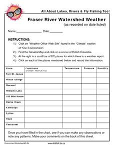 Fraser River Watershed Weather Graphic Organizer
