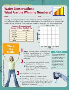 Water Conservation: What Are the Winning Numbers? Worksheet