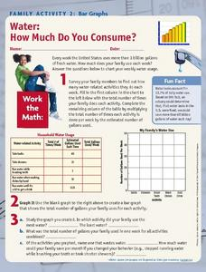 Water: How Much Do You Consume? Worksheet