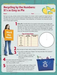 Recycling by the Numbers: It's as Easy as Pie Worksheet
