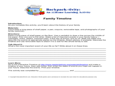 Family Timeline- Researching Family Histories Lesson Plan