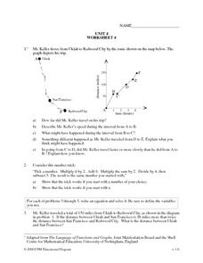 Unit 4:  Worksheet 4:  Functions and Graphs Worksheet