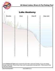 Lake Anatomy Worksheet