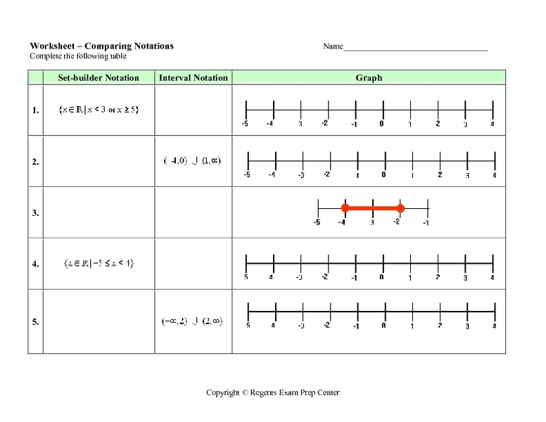 Comparing Notations 9th 10th Grade Worksheet – Set Builder Notation Worksheet