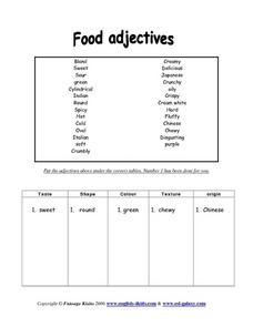 Food Adjectives Lesson Plan