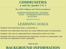Communities Lesson Plan