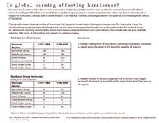 Is Global Warming Affecting Hurricanes? Worksheet